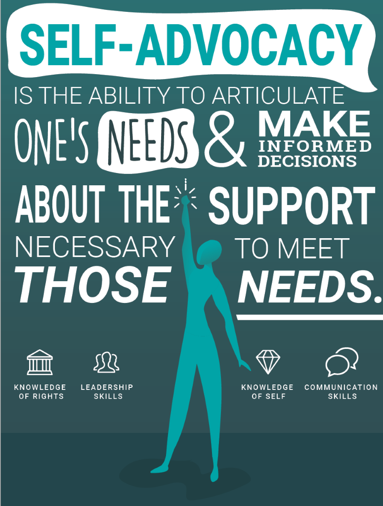 """A text poster. The text reads """"Self-advocacy is the ability to articulate one's needs and make informed decisions about the support necessary to meet those needs."""" There is a stick figure in the middle holding up their hand and sparks coming off it. The text wraps around this image"""